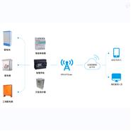 北京乐鸟智慧消防-智慧用电安全隐患监管服务系统