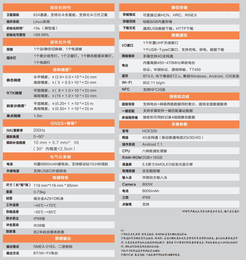 华易E93惯导版口袋RTK技术参数