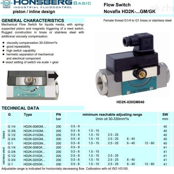 Honsberg流量开关-球磨机应用