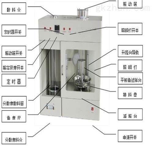 粉体综合特性测试仪 仪表