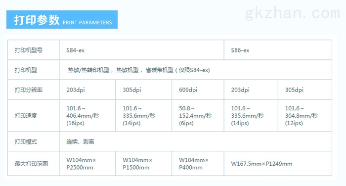 http://www.gmbarcode.cn/d/file/zdtbj/S84/S80_10.jpg