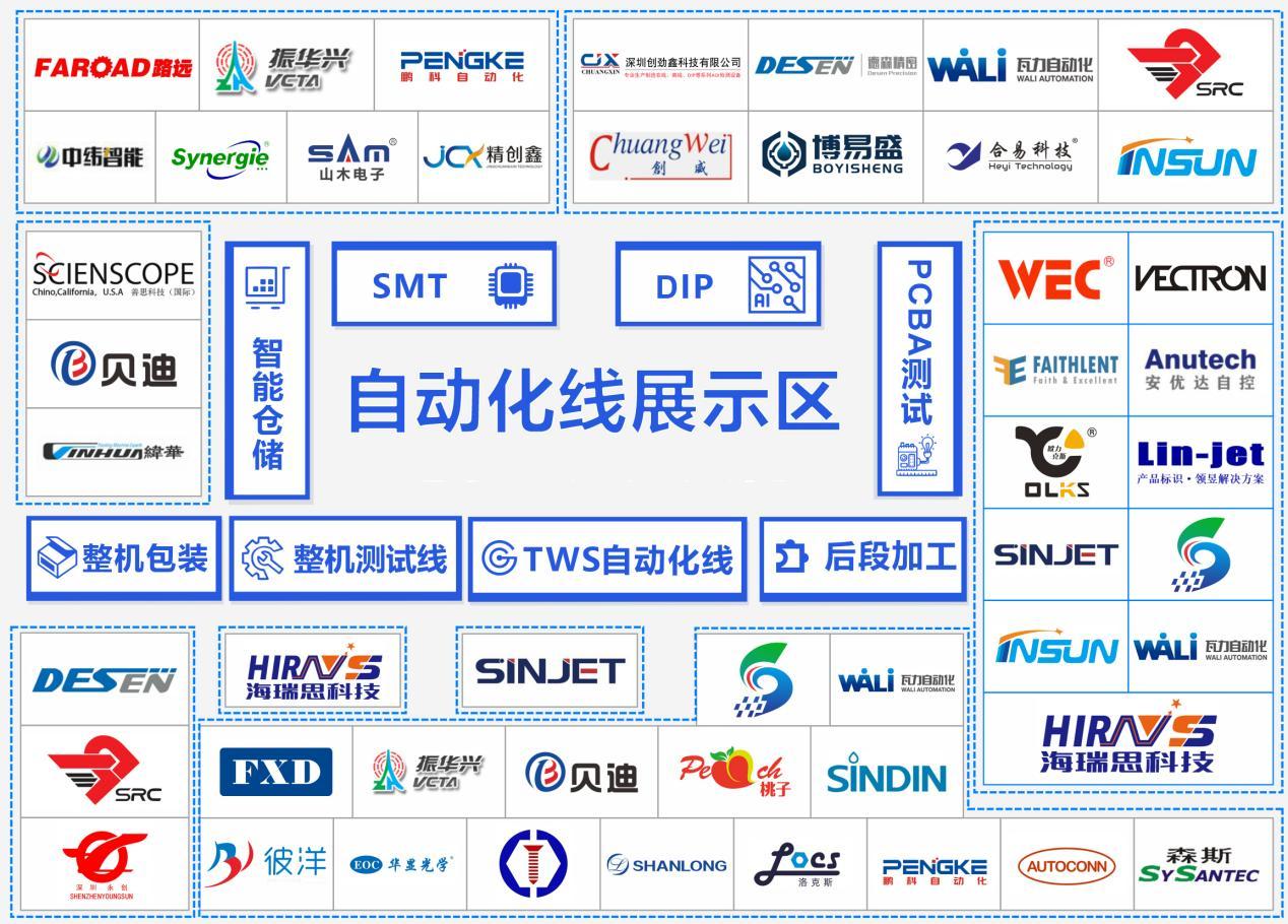CMM展,让你看懂电子制造行业发展大势