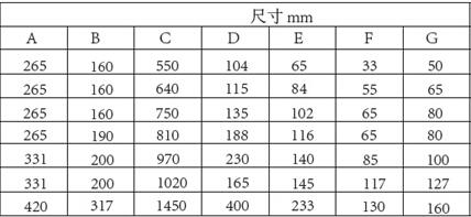 无线吊秤规格参数