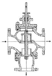 电动三通合流调节阀
