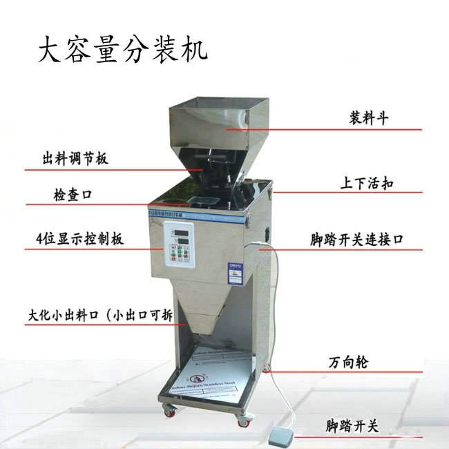 大容量称重分装机