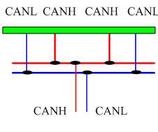 注:图中未画出信号地CAN_GND和屏蔽地SHIELD。 3.3应用案例: LCAN-3002?二路DO大电流输出模块经由5.08间距的10PIN端子连接输入电源电源及CAN总线,电源和CAN信号都提供2组内部相连的接口端子,方便多个设备级联接线。其信号定义如下: