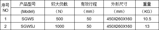 端子拉拔力标准测试仪