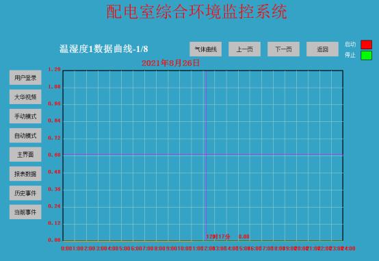 已过滤:Acrel-2000EM配电室综合监控系统在浙江省地理信息产业园的应用-卢国梁202108254795.png
